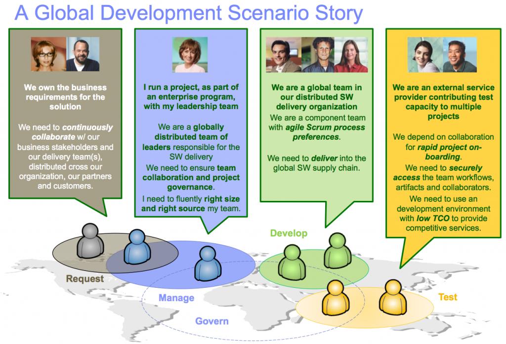 ScenarioOverview1